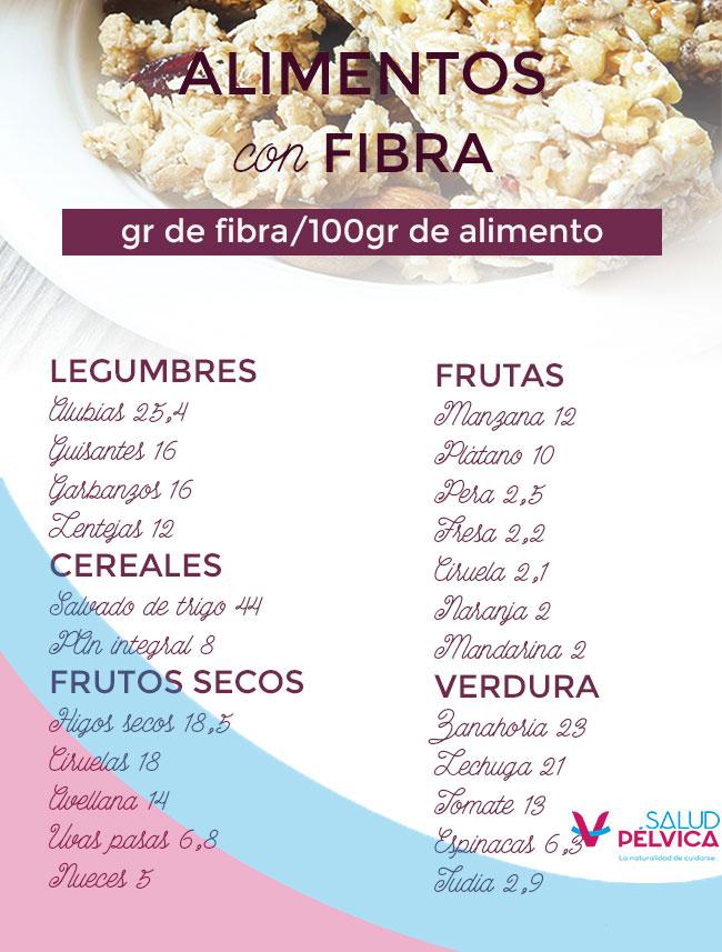 tabla-fibra