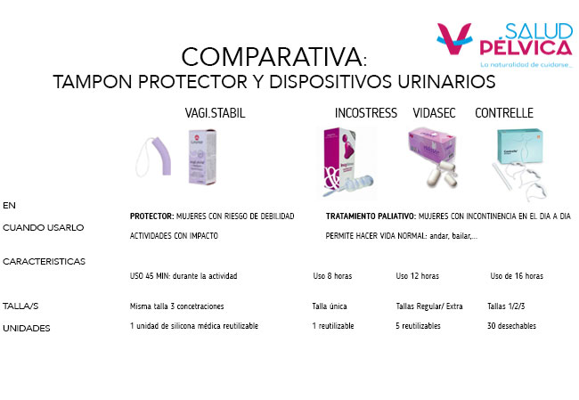 comparativa dispositivos urinarios